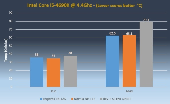 Raijintek PALLAS Performance stock1